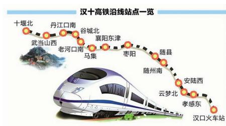 2018年 随州坐火车到武汉仅需半小时