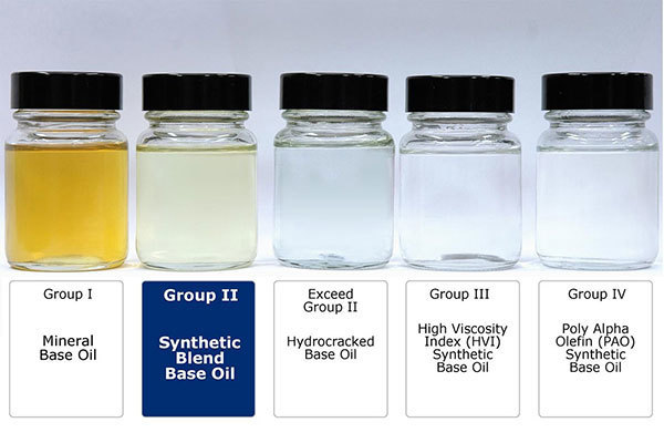 机油冷知识 合成油到底是怎么造出来的?